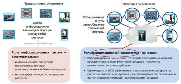 Герасимов_рис1